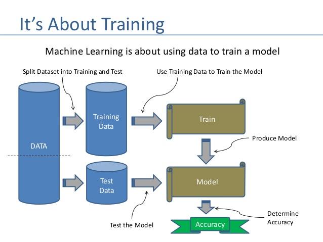 machine learning_image3