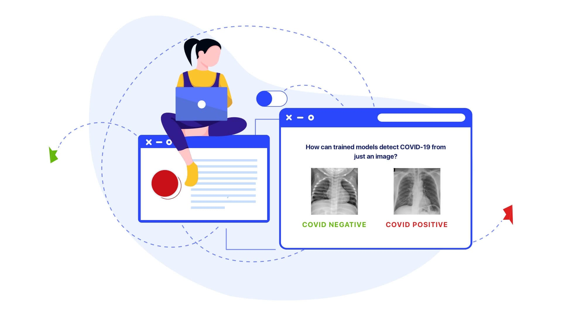 Application of AI and ML for Radiology assistance in COVID-19